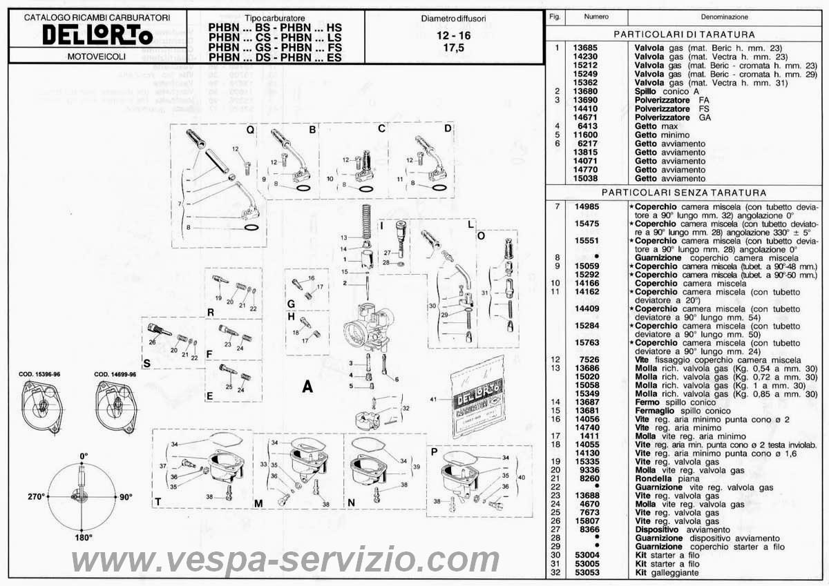 diagrammi esplosi  schemi carburatori dell u2019orto  u00bb vespa servizio