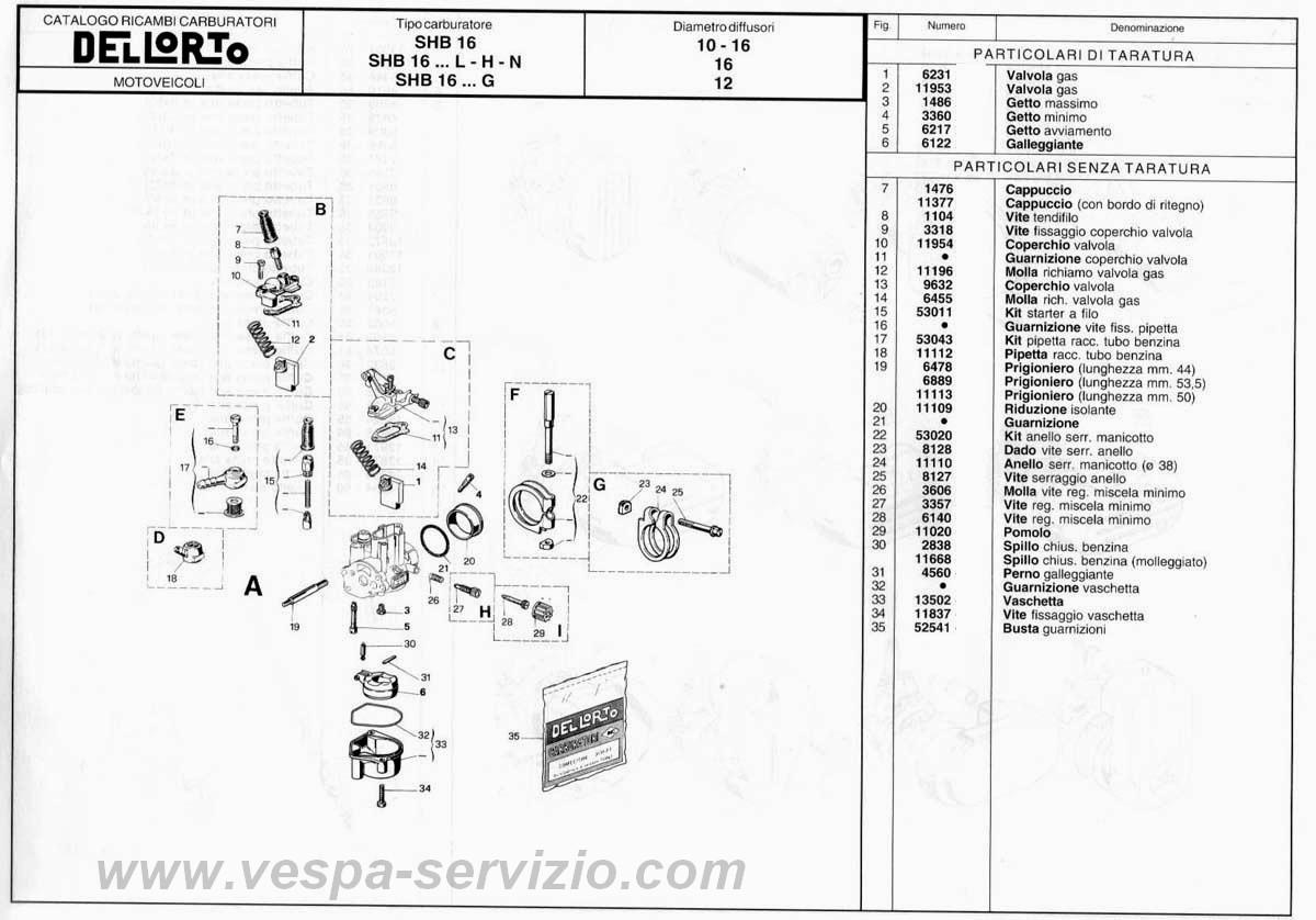 Del Shb on Scooter Carburetor Diagram