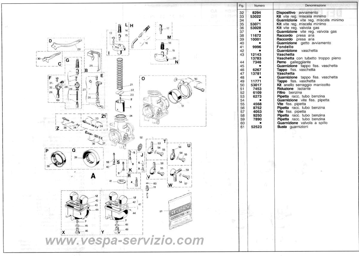 Schema carburatore dell'orto 28