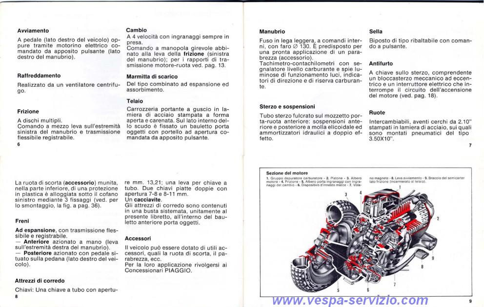 manuale d uso e manutenzione vespa px pe 125 150 200 vespa rh vespa servizio com