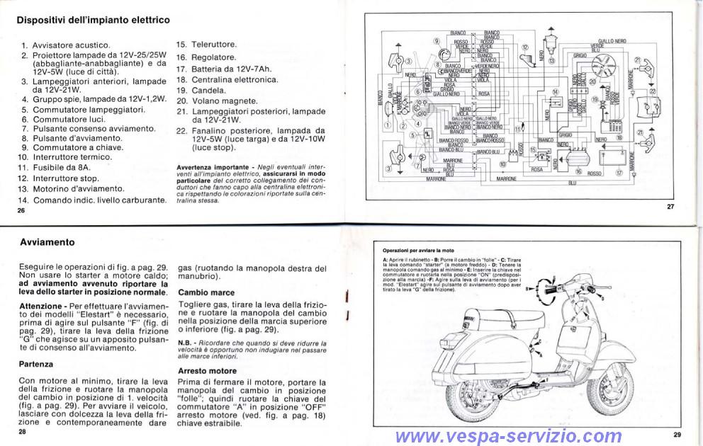 vespa 125 px 1981 scheda tecnica